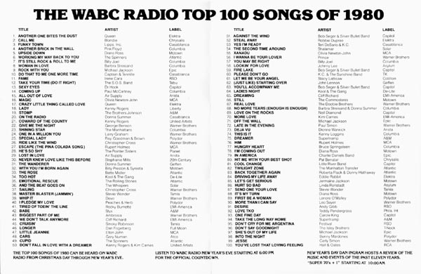 Man From Mars Productions: Music Surveys Index (1/31/19)